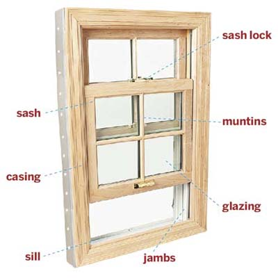 what is a window sash and why pick wooden ones?
